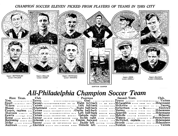 All-Philadelphia team 1913