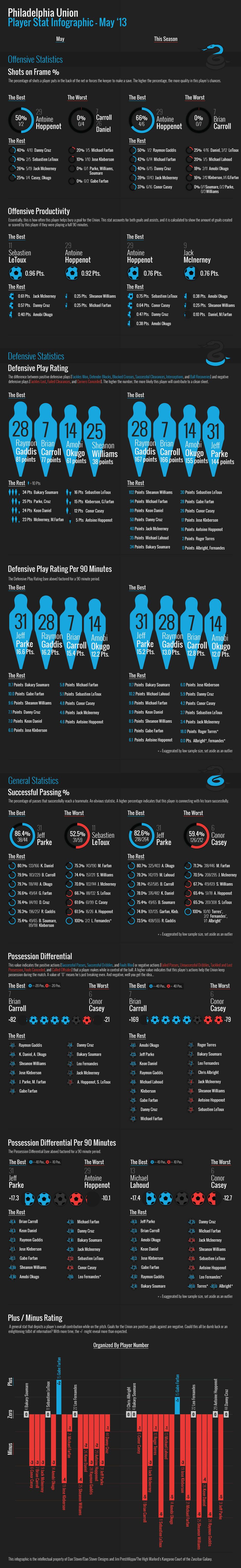 Infographic_5-13