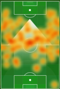 Nogueira Heat Map vs RSL