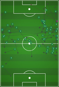 Vincent Nogueira's completed pass chart vs. Houston
