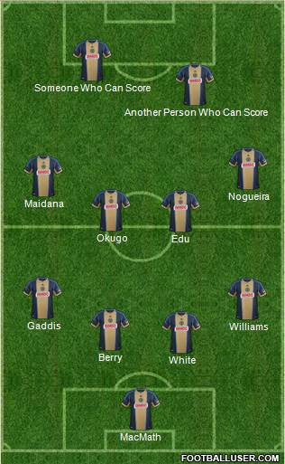 This formation pairs Ethan White and Austin Berry in central defense, allowing Okugo to move into the central midfield with Maurice Edu