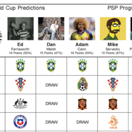 World Cup Predictions: Group Stage – Round 3