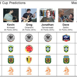 World Cup Predictions: Quarterfinals