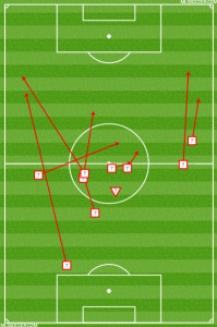 Carroll's turnovers from deep.
