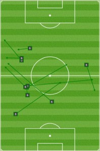 Nogueira's passing range was evident in his abbreviated appearance.