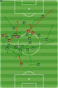 Kaka was involved, but not in a game-changing way. And that is exactly how you control Orlando.