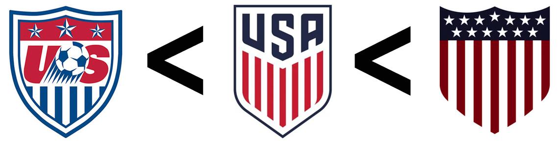 US Soccer crests 2