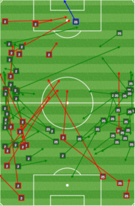 Montreal was clearly planning to keep Toia (right) deep to cover Pontius.