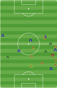 Warren Creavalle's incredibly busy defensive first half. Very often pulled far from the center.
