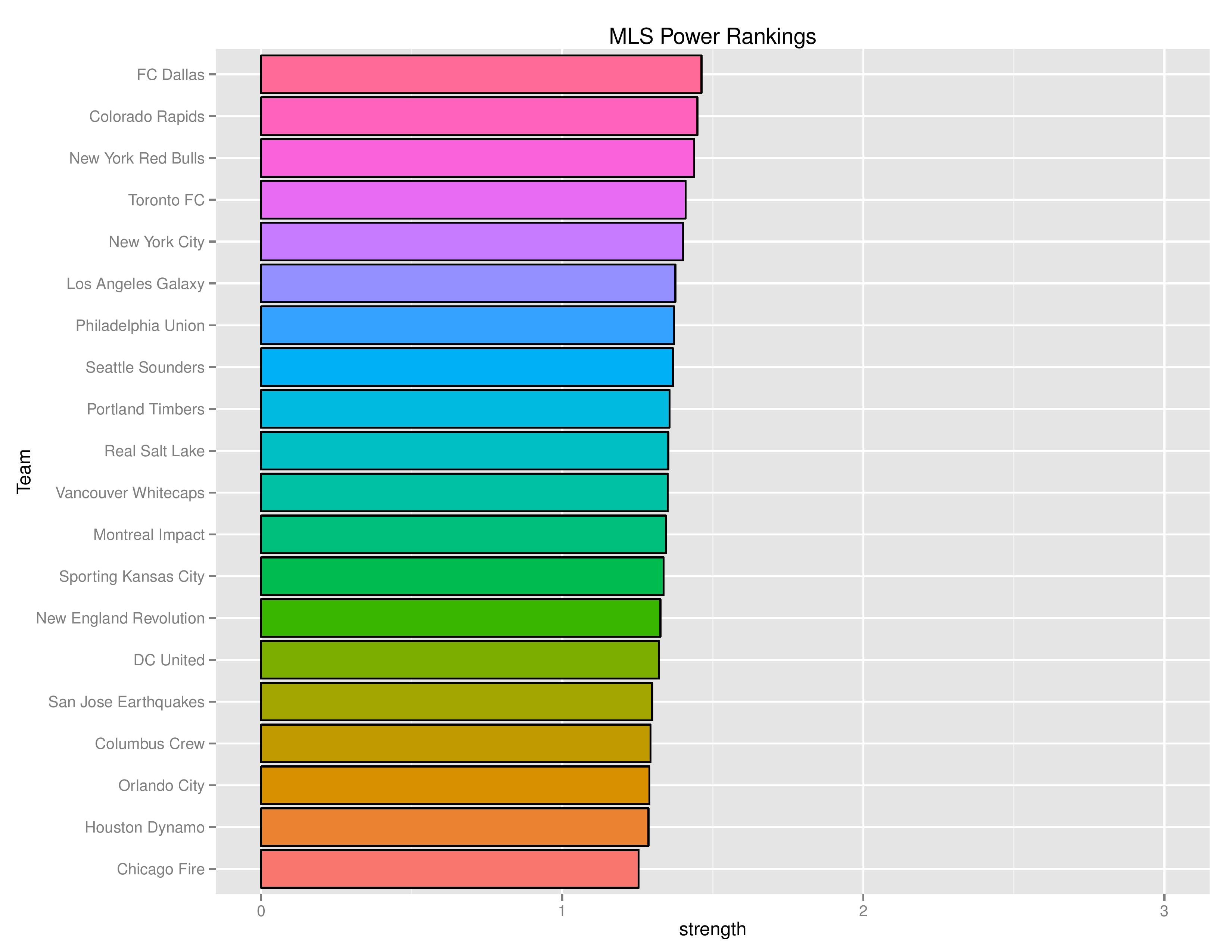 mlsgraphs2016-10-10-page-005