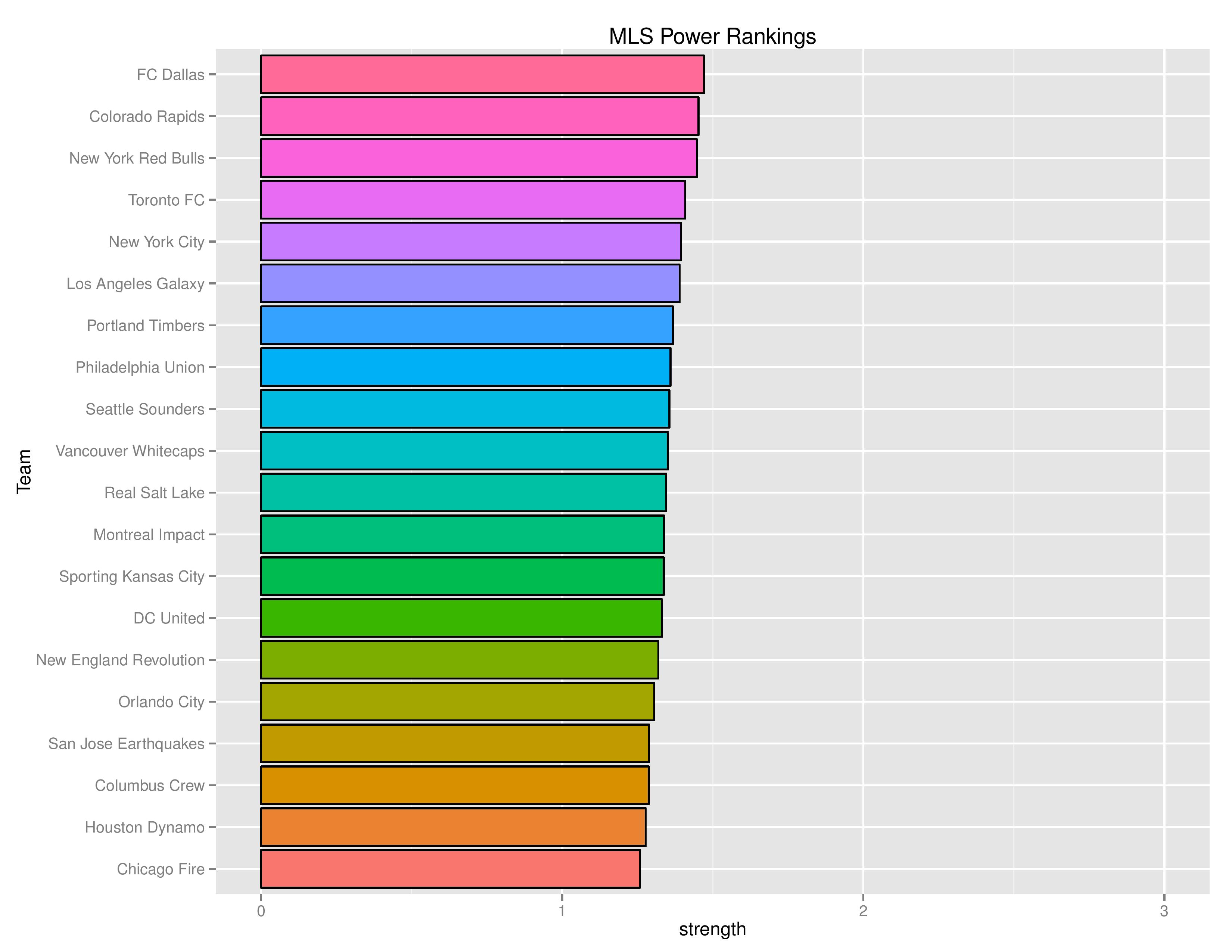 mlsgraphs2016-10-17-page-005
