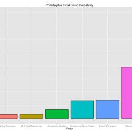 2017 initial SEBA projections